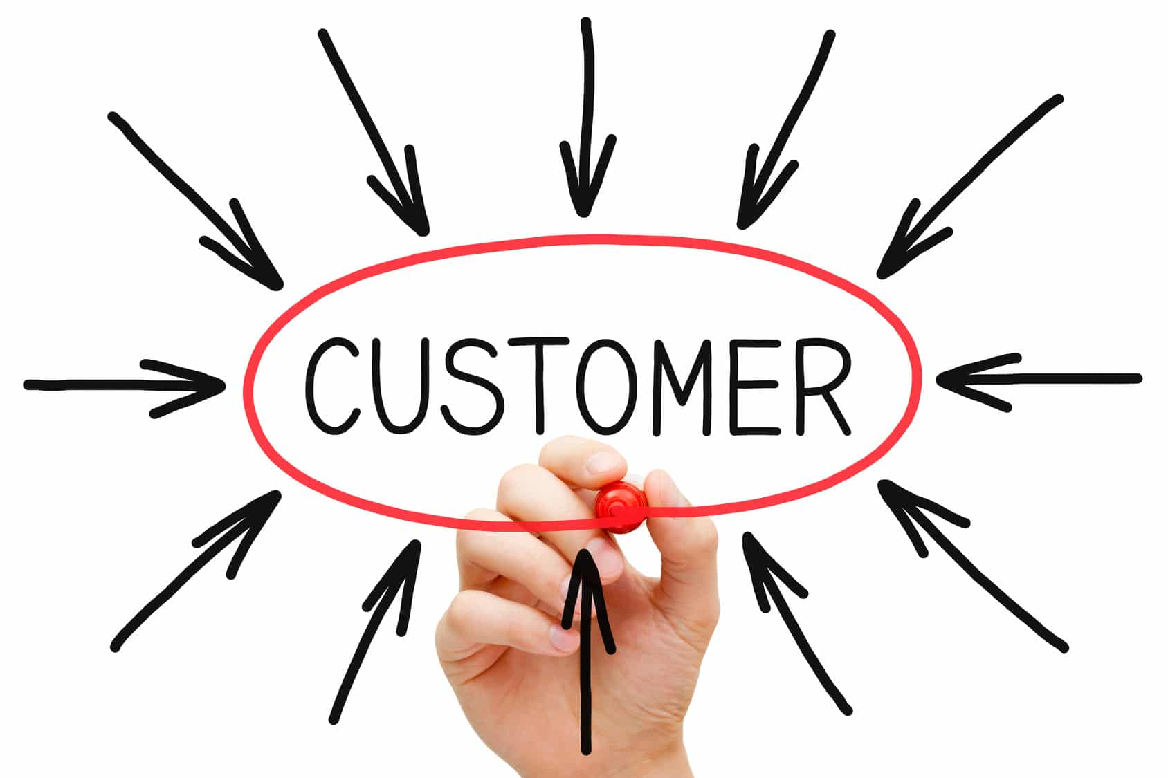 Strange Choose The Right Managed Services Customers Managed Services Largest Home Design Picture Inspirations Pitcheantrous