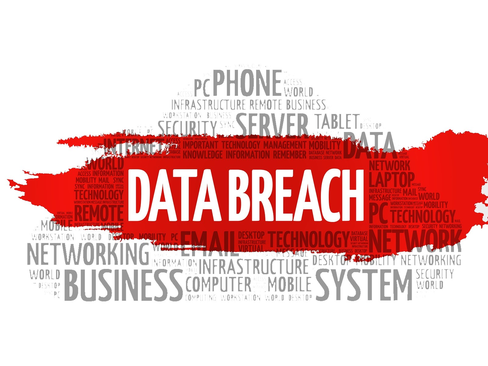 Understanding the Difference Between Security and Privacy Incidents